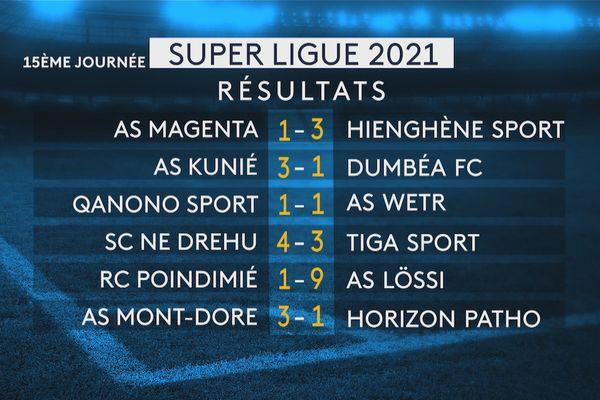 Super ligue 2021, résultats du 31 juillet