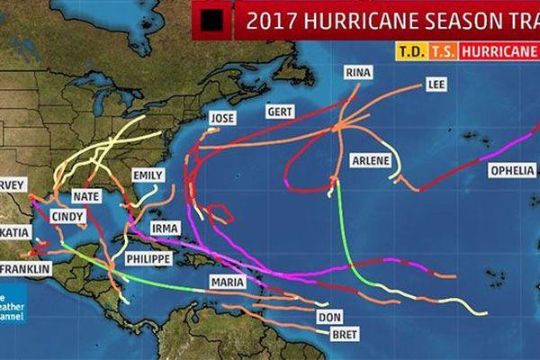 Ouragans en 2017