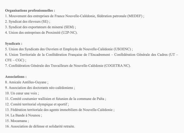 Liste des organismes désignés par la province Sud pour siéger au Cese