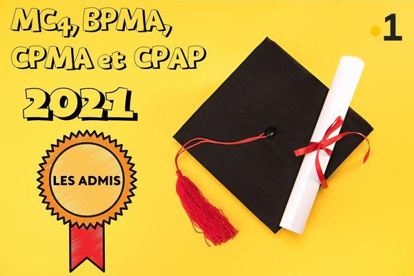 Les résultats du MC4, BPMA, CPMA et CPAP 2021
