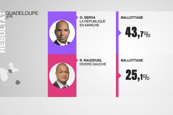 Guadeloupe 1 Legis 2017