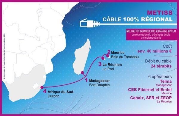 internet câble metiss haut débit océan indien 180321