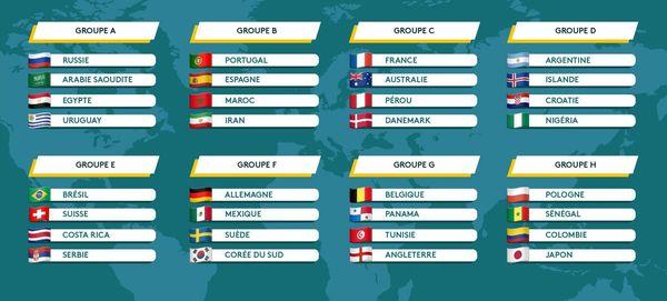 tirage au sort coupe du monde 2018