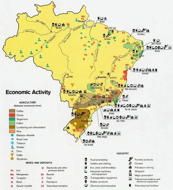 L'activité économique Brésilenne