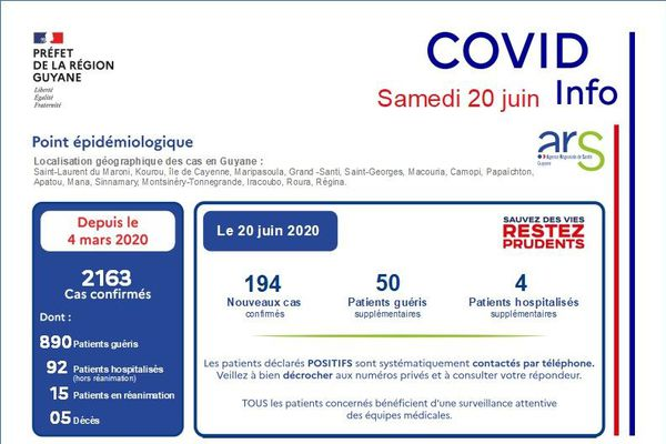 Covid 20 juin