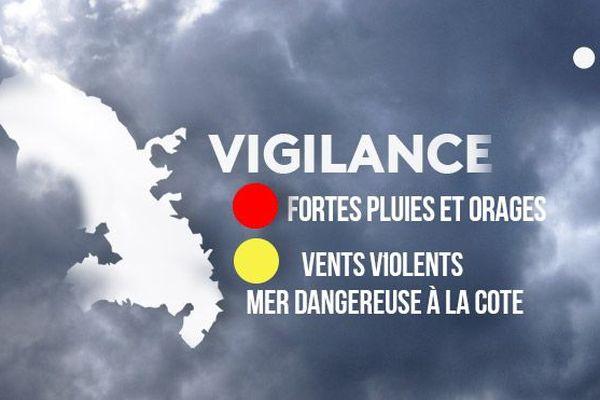 Vigilance jaune et rouge
