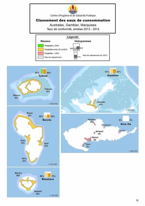 50% de la population de Tahiti et des îles n'ont pas l'eau potable