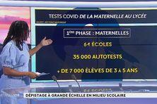 Notre journaliste Stéphanie Octavia présente le plan de dépistage de la covid dans les écoles de Martinique.
