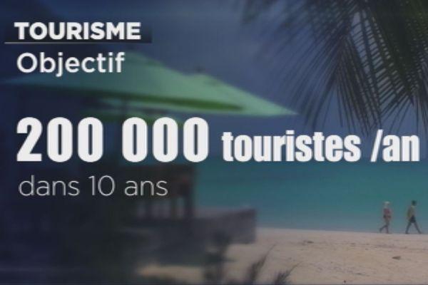 Tourisme : quelle perspective d'avenir ?