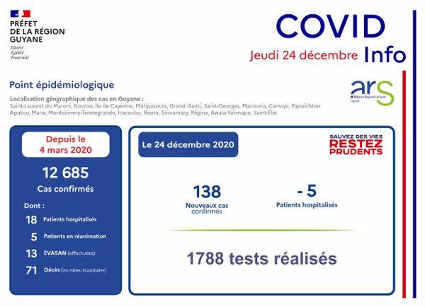 covid24