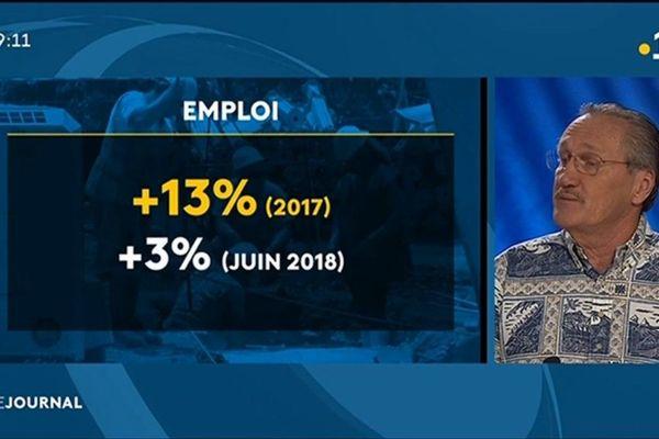 L'économie Polynésienne se porte mieux