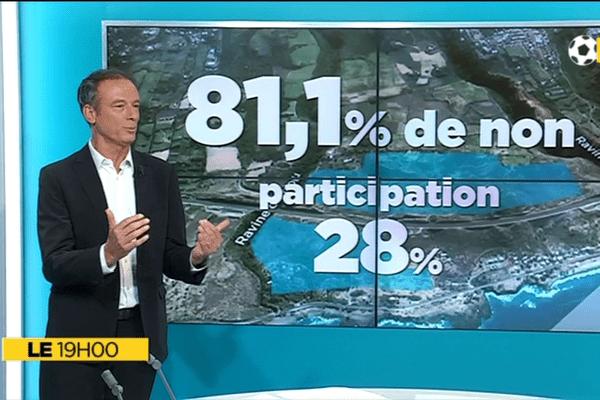 Le+ du 19h : Les résultats du référendum de Saint-Leu