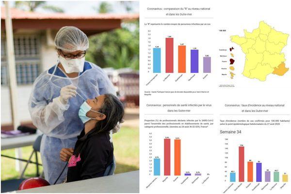 Santé Publique France coronavirus
