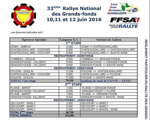 Programme des spéciales Rallye des Grands-Fonds
