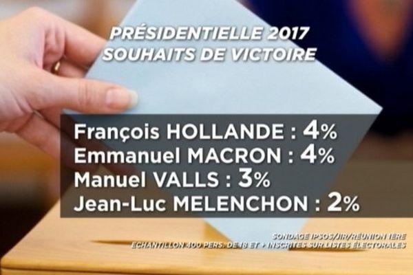 20161026 Souhait Gauche