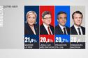 Présidentielle : Marine Le Pen en tête dans les Outre-mer [TOUS LES RESULTATS - DATA]