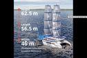 Le Manta, le voilier géant pour lutter contre la pollution plastique basé à La Réunion ?