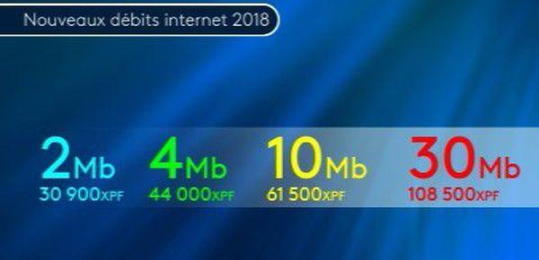 infographie nouveaux forfaits internet