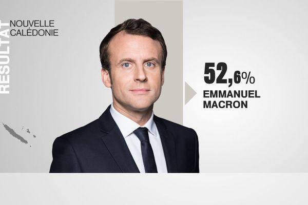 emmanuel macron élection présidentielle résultat