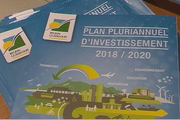PPI REGIONAL 2018-2020