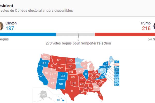 Elections américaines : les résultats toujours incertains