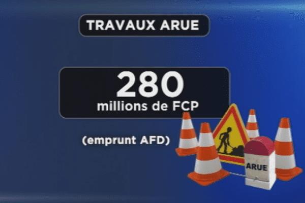 Accord AFD / Arue / travaux