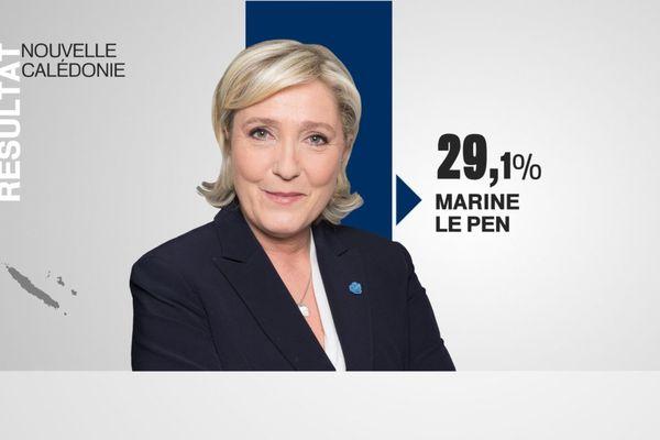 Marine Le Pen au 1er tour en Nouvelle-Calédonie 2017 Présidentielle