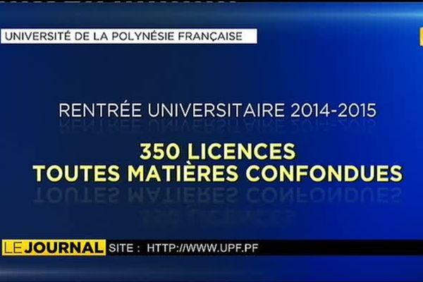 L'université française du Pacifique fait sa rentrée