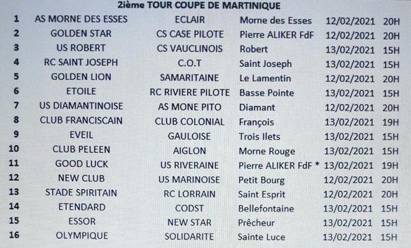Tirage au sort coupe de Martinique de football