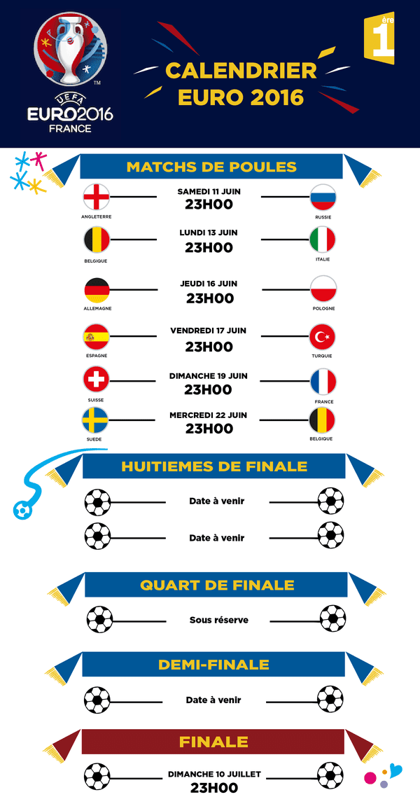 Calendrier des matches de l'Euro