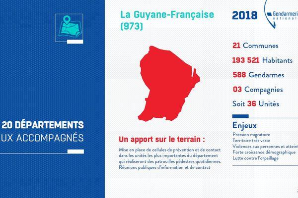 Guyane PSQ
