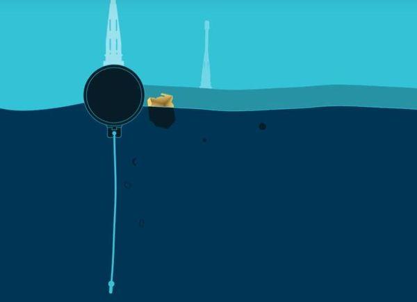 Système de jupe de 3 mètres de profondeur pour collecter les déchets plastiques