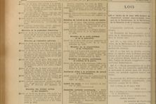 Le Journal Officiel du 20 mars 1946 qui publie la loi de départmentalisation