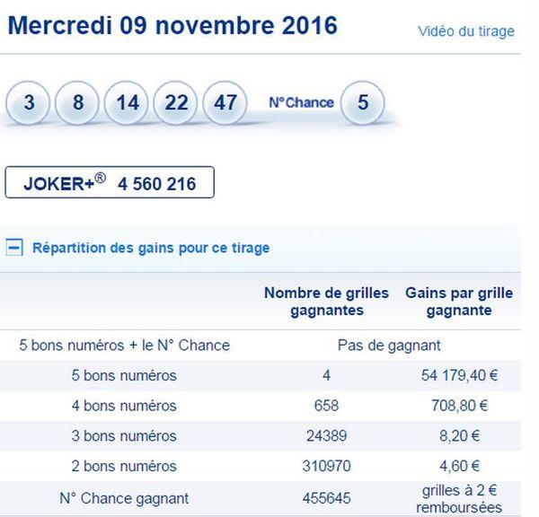 Loto 10 Nov 2016