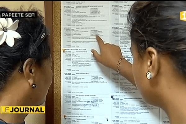 22% de chômeurs en Polynésie