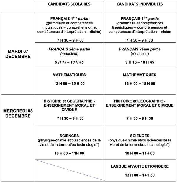 calendrier épreuves brevet 2021