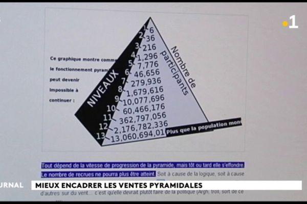 Les ventes pyramidales plus lourdement sanctionnées