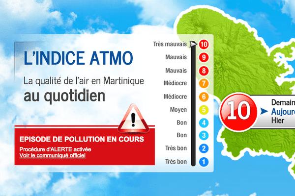 alerte qualité de l'air