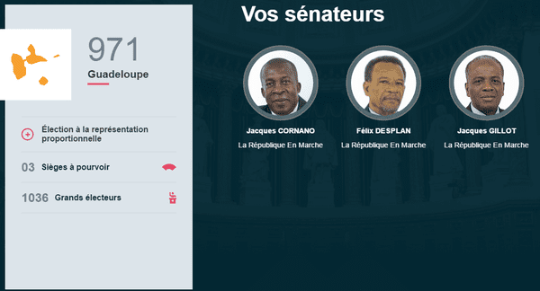 Sénatoriales Guadeloupe
