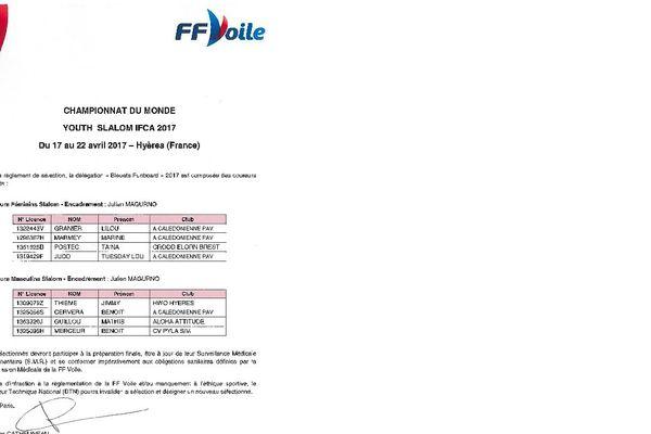 sélection officielle en équipe de France pour 4 calédoniens