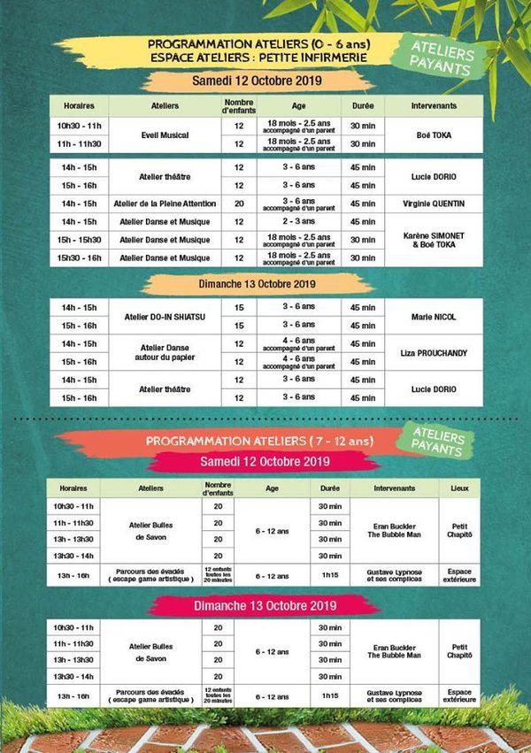 Ateliers payants, Pikinini festival