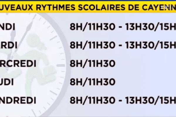 Rythmes scolaires de Cayenne