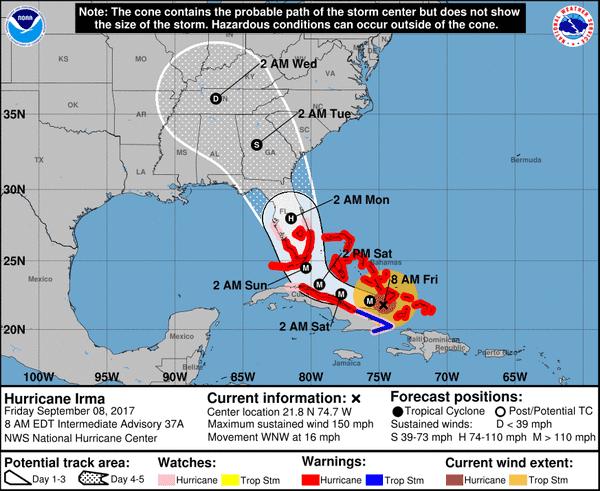NHC Irma Floride