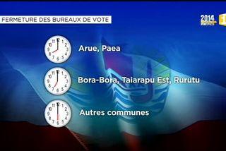 horaires vote