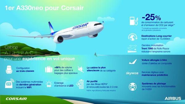 1er A330neo pour Corsair
