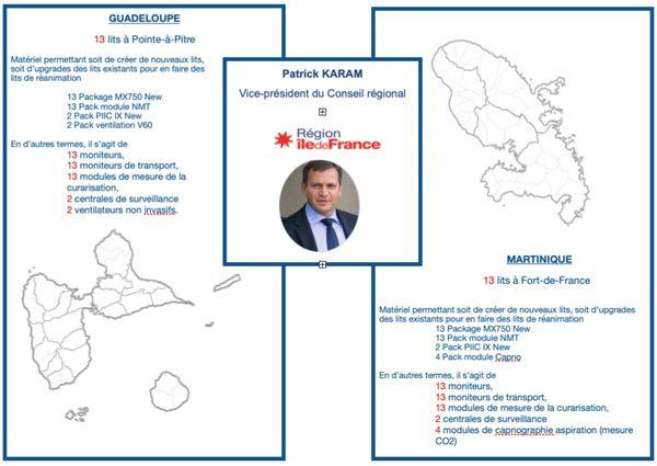 La matériel médical envoyé par la région Ile de France en Guadeloupe et en Martinique