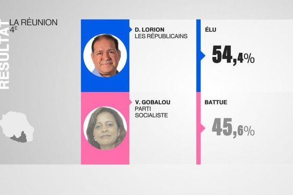 David Lorion élu