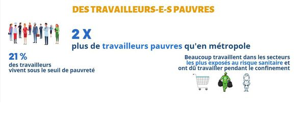 INSEE - travailleurs pauvres