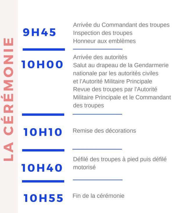 14-Juillet : le programme de la cérémonie