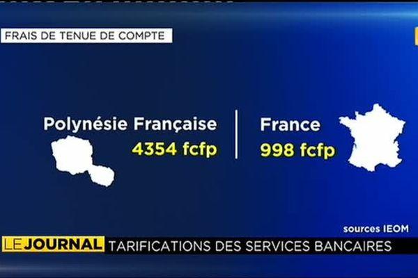 Comparatifs des tarifications bancaires entre métropole et outremer